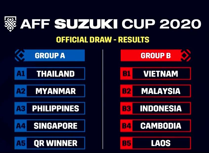 HLV Kiatisak vẽ kịch bản trong mơ cho Thái Lan và Việt Nam ở AFF Cup 2020 - Ảnh 1.