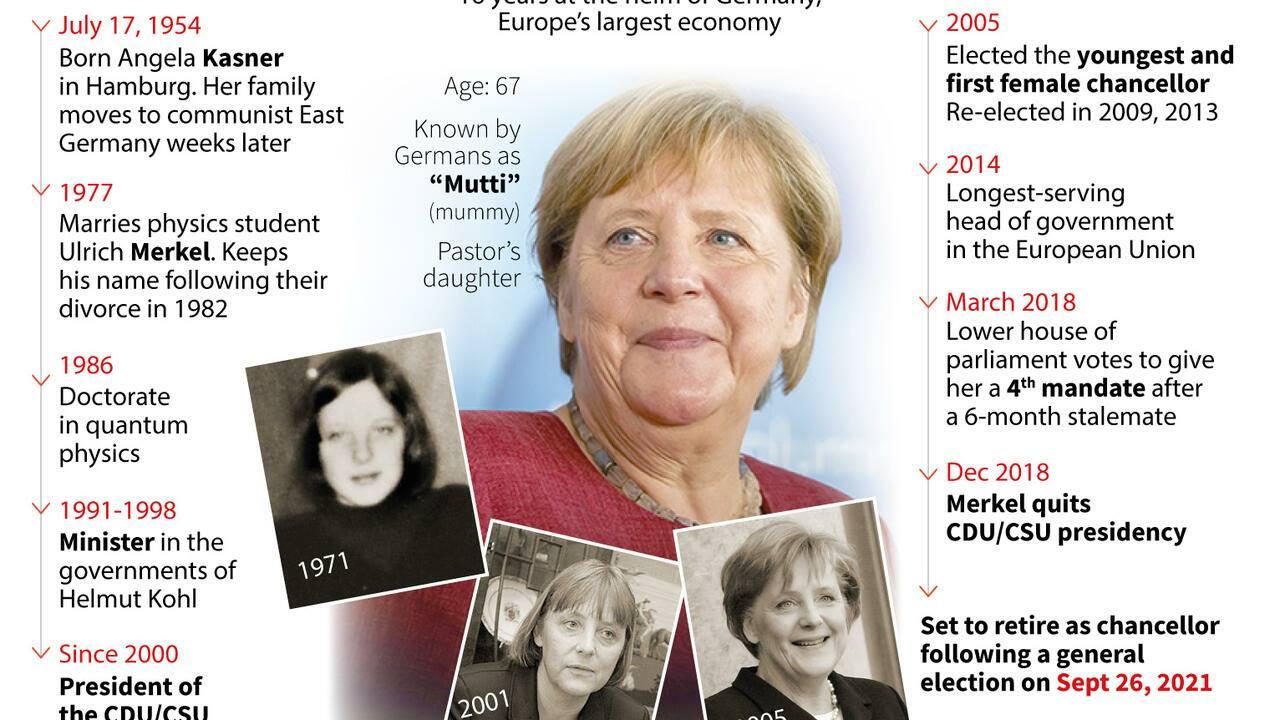Tất cả những gì thế giới muốn biết về bà Angela Merkel đều có ở đây - Ảnh 1.