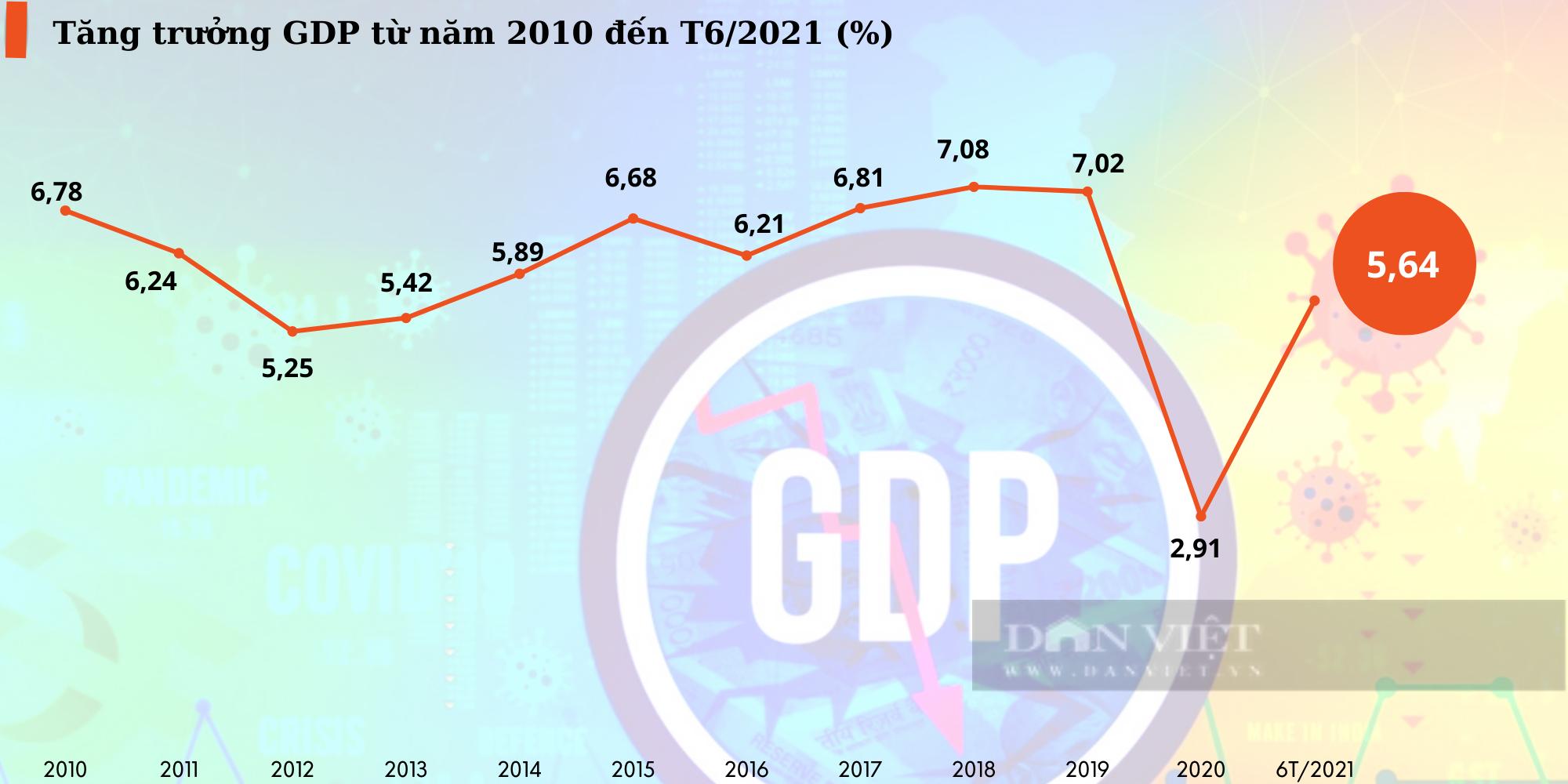 """Kinh tế trưởng ADB: Việt Nam đang bảo vệ """"túi tiền"""" ngân sách hơn là bảo toàn động lực tăng trưởng - Ảnh 4."""