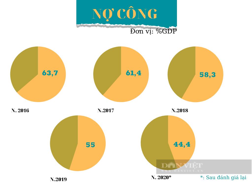 """Kinh tế trưởng ADB: Việt Nam đang bảo vệ """"túi tiền"""" ngân sách hơn là bảo toàn động lực tăng trưởng - Ảnh 9."""
