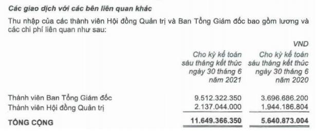 """VNG của ông Lê Hồng Minh: Lãi sau thuế chỉ trên 152 tỷ, thu nhập các """"sếp"""" bất ngờ tăng vọt - Ảnh 4."""