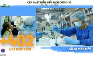 Bộ Y tế: Diễn biến dịch Covid-19 cập nhật đến 18h ngày 15/6, thêm 213 ca Covid-19