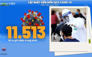 Bộ Y tế: Diễn biến dịch Covid-19 ngày 20/6, Việt Nam ghi nhận 311 bệnh nhân Covid-19, trong đó có 11 ca nhập cảnh