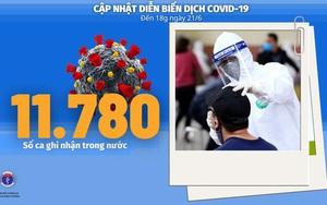 Bộ Y tế: Diễn biến dịch Covid-19 tính đến 18h ngày 21/6, Việt Nam ghi nhận thêm 272 ca mắc mới