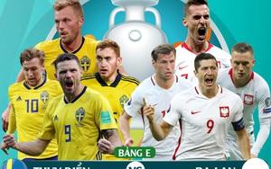Xem trực tiếp Thụy Điển vs Ba Lan trên VTV6