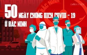 Infographic: Nhìn lại 50 ngày vừa sản xuất, vừa chống dịch thành công ở Bắc Ninh