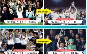 Yếu tố tâm linh giúp ĐT Đức tự tin có thể vô địch Euro 2020