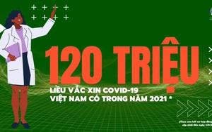Thông tin từ Bộ Y tế ngày 9/6: Hơn 120 triệu liều vắc xin phòng Covid-19 cho Việt Nam trong năm 2021