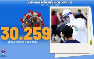 Diễn biến dịch Covid-19 tính đến 18h 12/7: 2.383 ca mắc mới trên cả nước Đồng Nai phối hợp chặt chẽ để khống chế dịch
