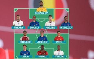 """Đội hình tiêu biểu EURO 2020: Cristiano Ronaldo """"mất tích"""""""