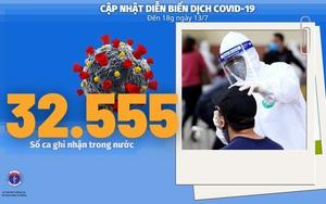 Diễn biến dịch Covid-19 tính đến 18h 13/7: Việt Nam cảm ơn Australia đã hỗ trợ 1,5 triệu liều vaccine