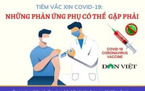 Những phản ứng phụ có thể gặp khi tiêm vắc xin Covid-19