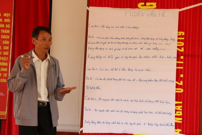 Sơn La: Tập huấn ứng phó biến đổi khí hậu trong sản xuất nông nghiệp - Ảnh 4.