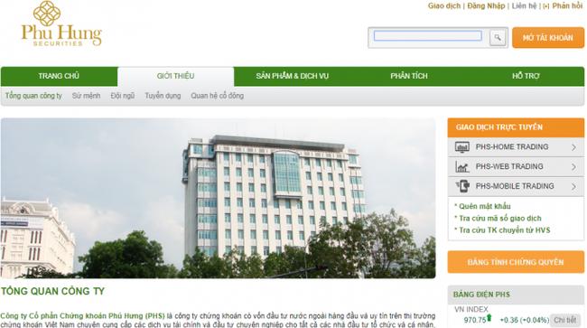 Công ty cổ phần Chứng khoán Phú Hưng bị xử phạt 125 triệu đồng - Ảnh 1.