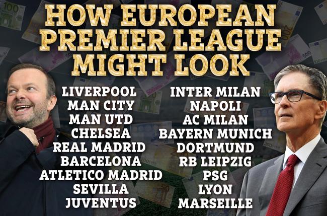 Siêu giải đấu châu Âu quy tụ 18 đội mạnh nhất