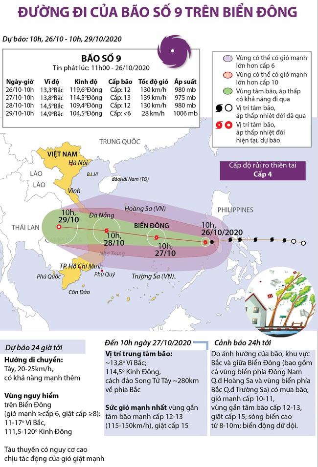 Phòng chống bão số 9: Ninh Thuận cấm tàu thuyền ra biển từ 14 giờ chiều 27/10 - Ảnh 4.