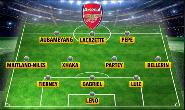 """""""Bom tấn"""" Thomas Partey: Mảnh ghép hoàn hảo cho Arsenal - Ảnh 2."""