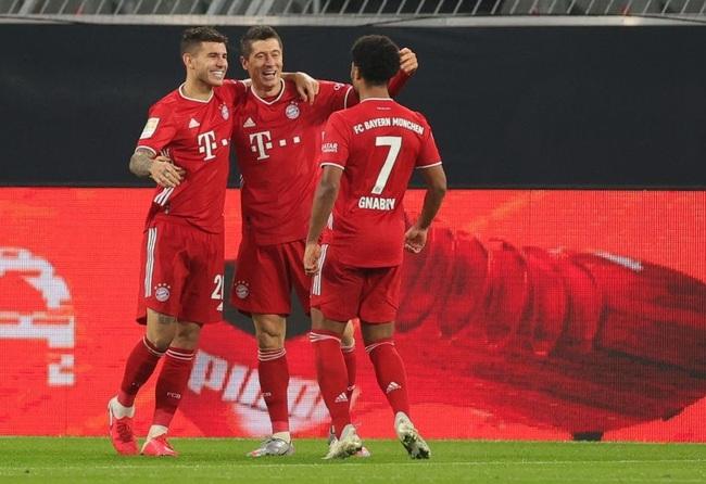Bayern Munich sẽ tham dự FIFA Club World Cup 2020.
