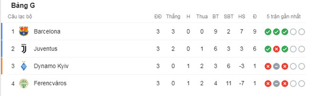 Juve thắng đậm dù Ronaldo tịt ngòi, HLV Pirlo chê học trò ích kỷ - Ảnh 5.