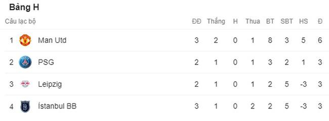 Juve thắng đậm dù Ronaldo tịt ngòi, HLV Pirlo chê học trò ích kỷ - Ảnh 6.