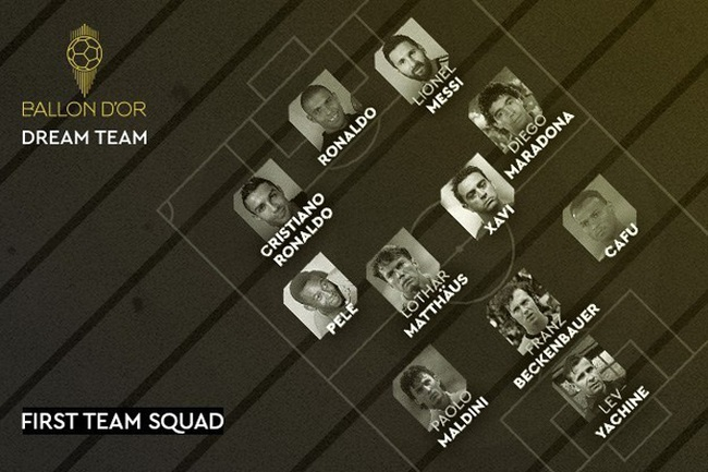 Đội hình Vàng của France Football: Có Pele, Maradona, Messi, Ronaldo - Ảnh 1.