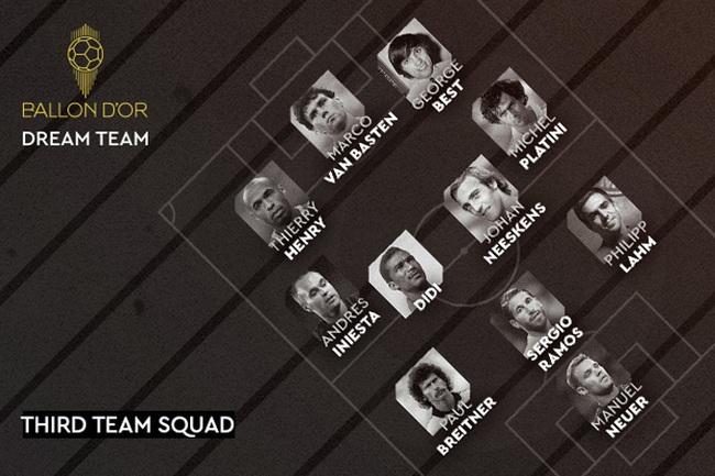 Đội hình Vàng của France Football: Có Pele, Maradona, Messi, Ronaldo - Ảnh 3.