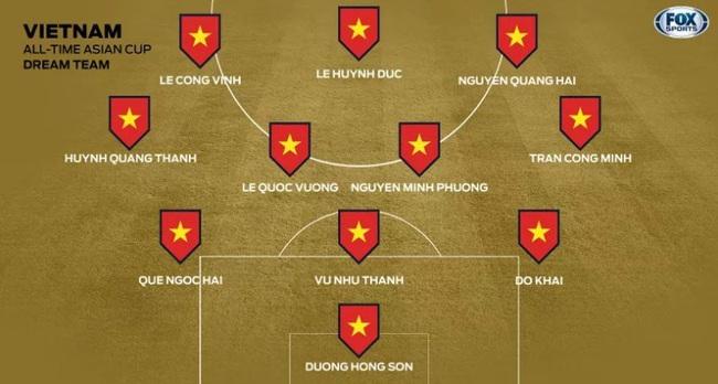Đội tuyển bóng đá Việt Nam mạnh nhất trong lịch sử: Hồng Sơn, Công Phượng vắng mặt - Ảnh 1.