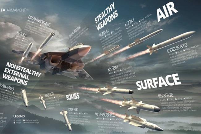 """Báo Mỹ coi tiêm kích tàng hình Su-57 của Nga là """"nỗi thất vọng lớn""""! - Ảnh 13."""