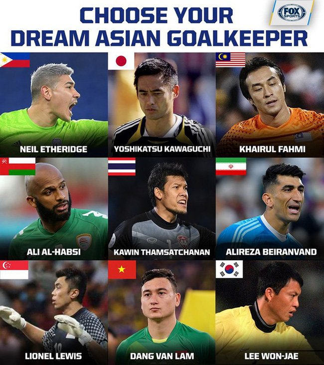 Top 9 thủ môn hay nhất châu Á: Đặng Văn Lâm có tên - Ảnh 2.
