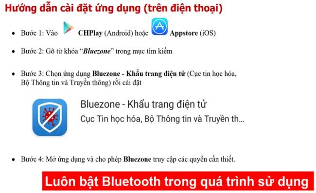 """Đắk Lắk: Triển khai sử dụng """"khẩu trang điện tử"""" Bluezone để phòng, chống dịch Covid-19 - Ảnh 2."""