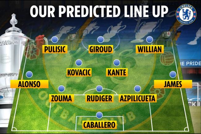 Lampard sẽ mạo hiểm với Kante (đội hình 1)