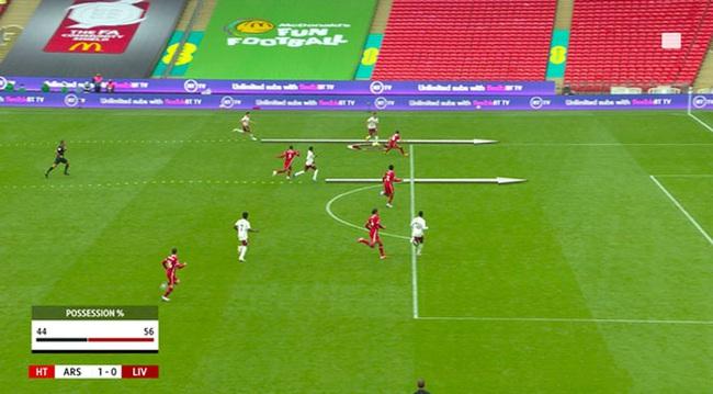 Arteta sử dụng 'bí chiêu' gì giúp Arsenal đánh bại Liverpool? - Ảnh 1.