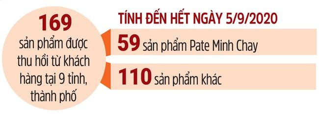 Thu hồi triệt để sản phẩm pate Minh Chay - Ảnh 2.