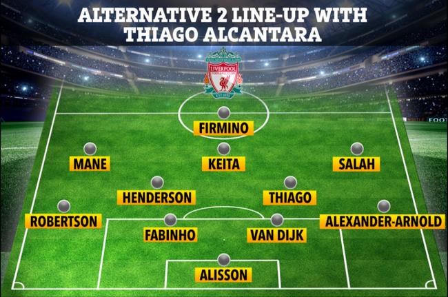 Đội hình tối ưu của Liverpool khi có Thiago: Thách thức mọi danh hiệu - Ảnh 2.