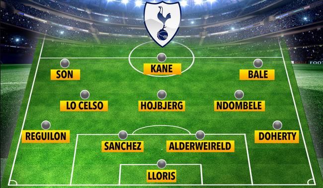 Gareth Bale sẽ đá vị trí nào trong đội hình siêu tấn công của Mourinho? - Ảnh 2.