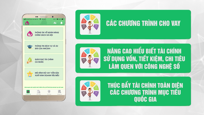Tin mới: Ra mắt app giáo dục tài chính đầu tiên cho người nghèo - Ảnh 2.