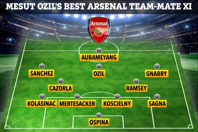 Mesut Ozil chọn đội hình hay nhất Arsenal: Có Sanchez và Aubameyang - Ảnh 2.
