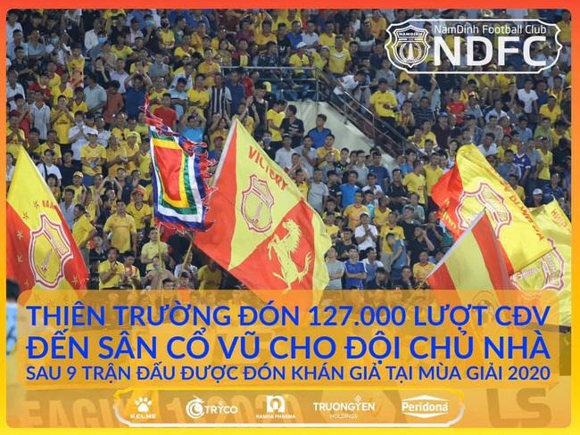 """CLB Nam Định: Đội bóng """"Cây nhà lá vườn"""" và điểm tựa """"chảo lửa"""" cuồng nhiệt nhất V.League - Ảnh 2."""