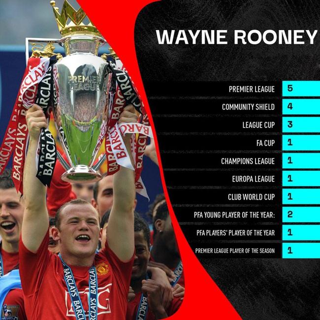 """Tranh cãi muôn đời về Rooney và sự nghiệp """"đầu voi đuôi chuột"""" - Ảnh 1."""