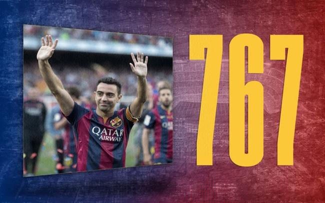 6 kỷ lục Messi có thể phá trong năm 2021 - Ảnh 1.