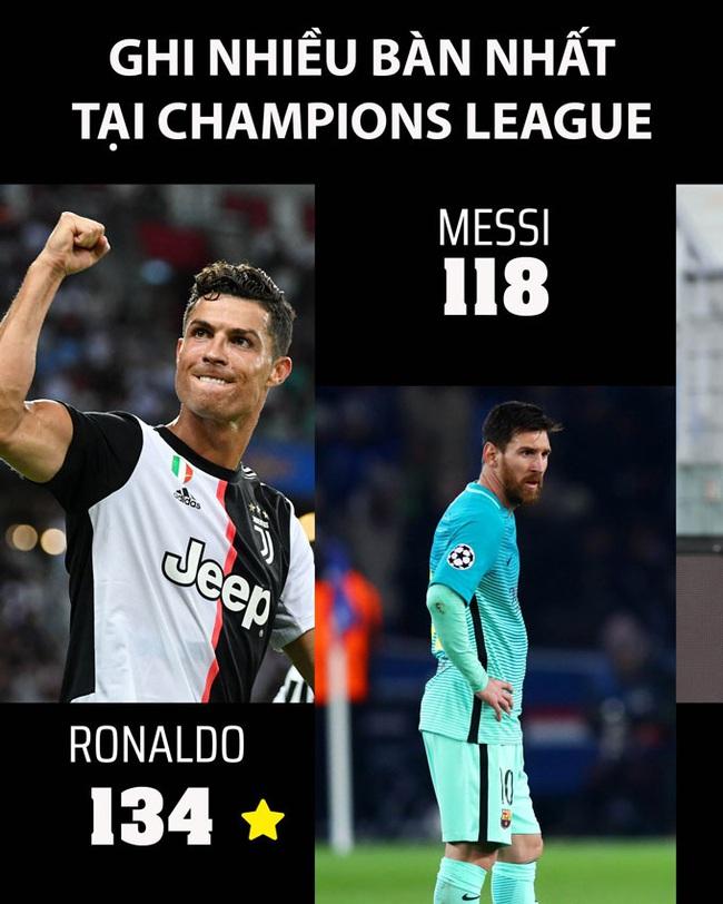 6 kỷ lục Messi có thể phá trong năm 2021 - Ảnh 3.