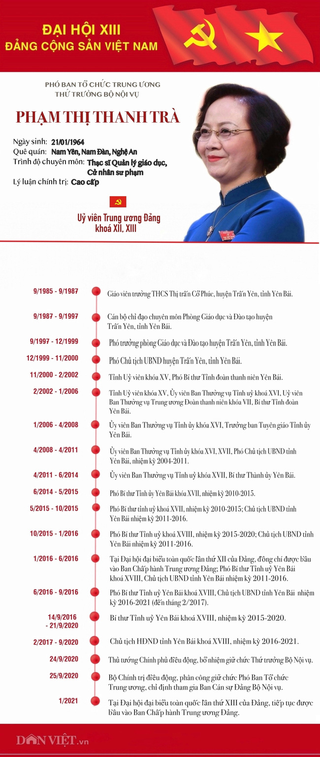 Infographic: Sự nghiệp nữ Thứ trưởng Bộ Nội vụ - Ảnh 1.