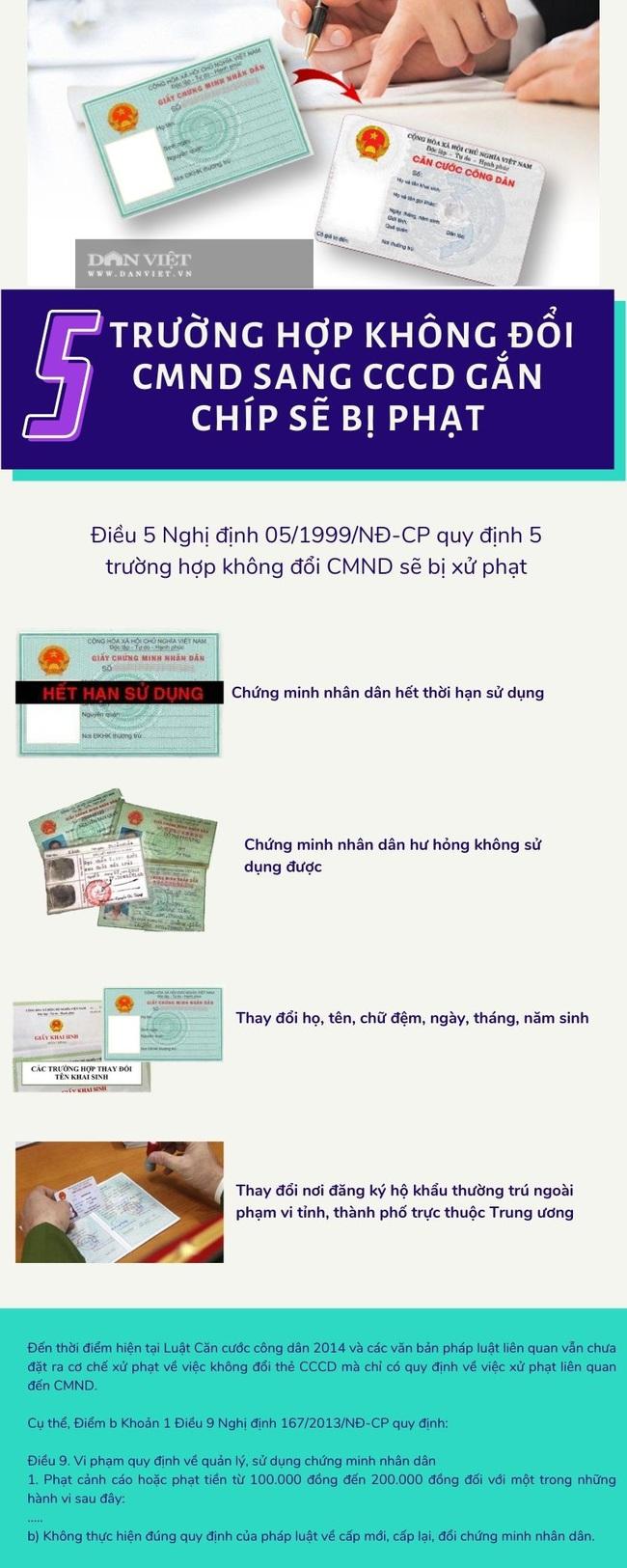 5 trường hợp không đổi CMND sang thẻ căn cước gắn chíp sẽ bị phạt - Ảnh 1.