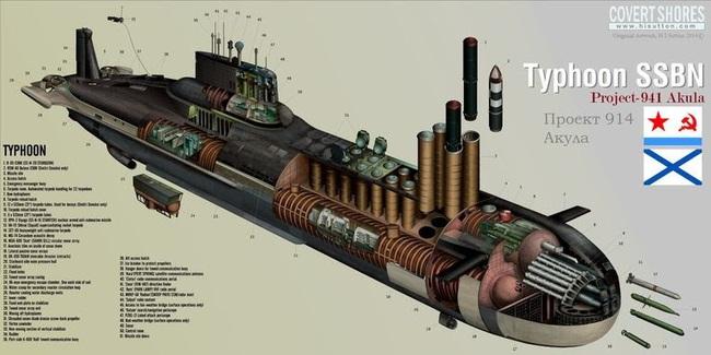 """Tàu ngầm """"quái vật"""" của Nga đáng sợ ngoài sức tưởng tượng và độ xa hoa thì không cường quốc nào sánh nổi - Ảnh 1."""