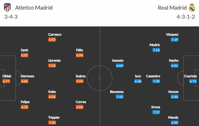 Real Madrid chốt đội hình đá derby: Trò ruột của Zidane tái xuất - Ảnh 2.