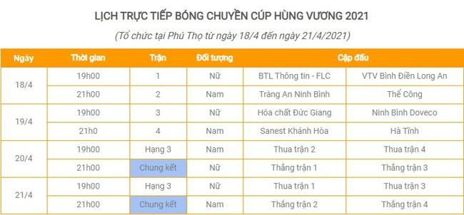 Xác định 8 đội bóng chuyền Việt Nam tham dự cúp Hùng Vương 2021 - Ảnh 3.