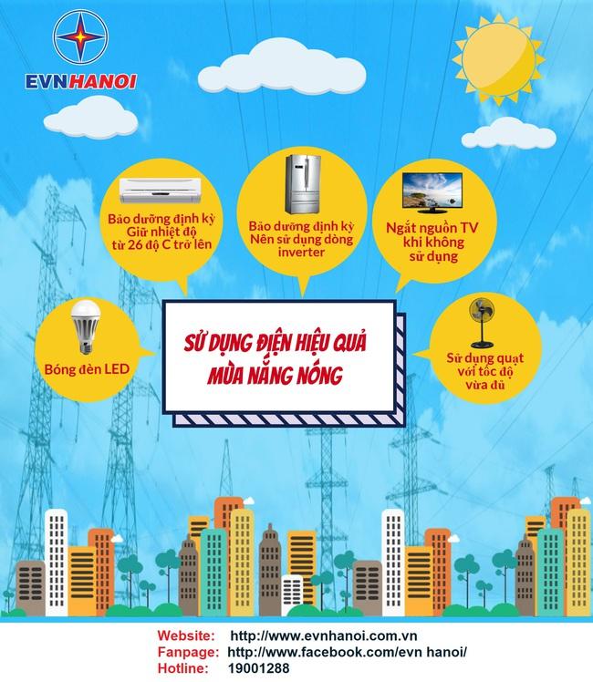 EVNHANOI khuyến nghị khách hàng sử dụng thiết bị tiết kiệm điện - Ảnh 1.