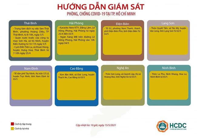TP.HCM mở rộng danh sách khu vực cách ly người đến từ Hà Nội - Ảnh 5.