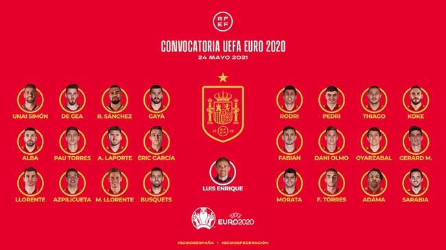 """ĐT Tây Ban Nha dự EURO 2020: HLV Enrique gây sốc """"trảm"""" đội trưởng - Ảnh 3."""
