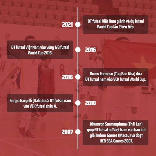 Futsal Việt Nam: Từ đội bóng công ty tới 2 lần dự World Cup - Ảnh 3.